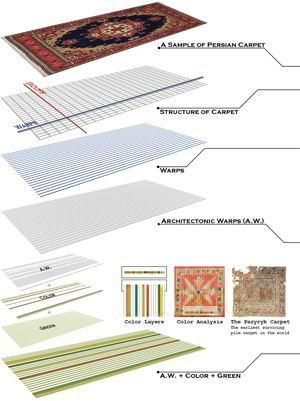 World Trade Center of Iranian Carpet